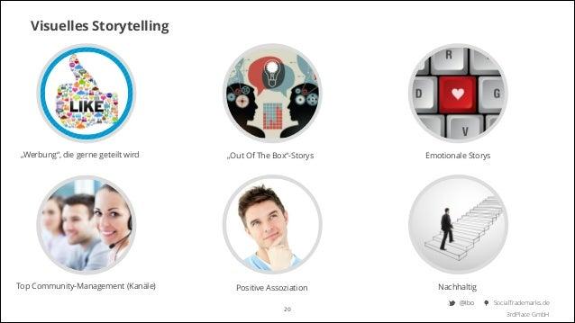 "Visuelles Storytelling  ""Werbung"", die gerne geteilt wird  Top Community-Management (Kanäle)  ""Out Of The Box""-Storys  Emo..."