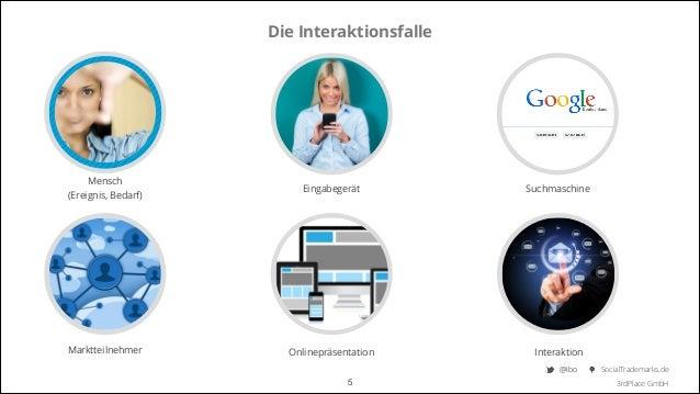 Die Interaktionsfalle  Mensch (Ereignis, Bedarf)  Marktteilnehmer  Eingabegerät  Suchmaschine  Onlinepräsentation  Interak...