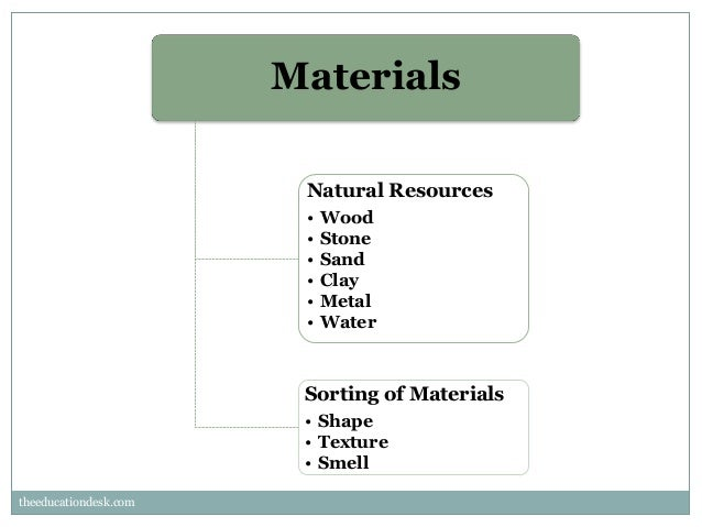 Free Worksheets year 2 shapes worksheet : Science Worksheets For Grade 1 Materials: Rd grade unit ...