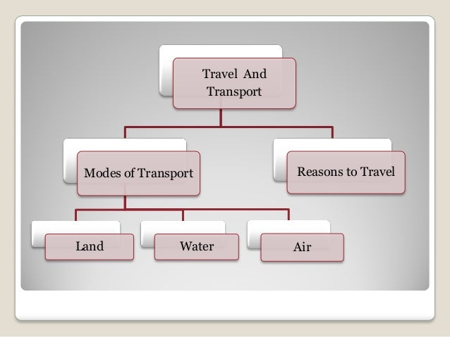 Environmental Science (EVS) : Travel and Transport (Class I)