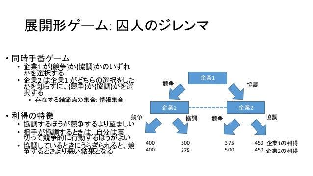 東洋大学産業組織論 : ゲーム理論 (12/15)
