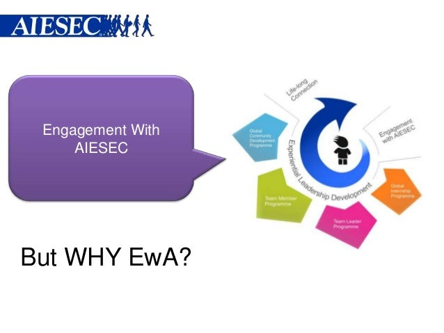 Engagement With     AIESECBut WHY EwA?