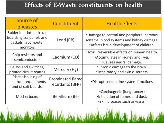 the effects of electronic waste If not recycled properly, substances in electronics can enter the air, water or soil  through  make their way into fish, animals, and humans where they can be  harmful  in the city of guiyu, known as the e-waste capital of china, 88% of  children.