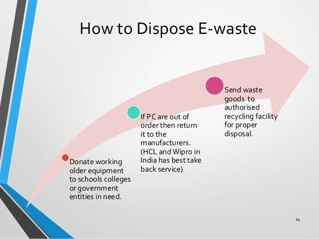 e waste management Work Diagram 13 14 how to dispose e waste