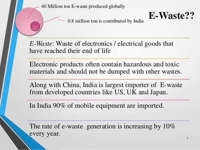 IntroductionSolid Waste Municipal Waste Electronic Waste Biomedical Waste  Industrial Waste 2; 3.