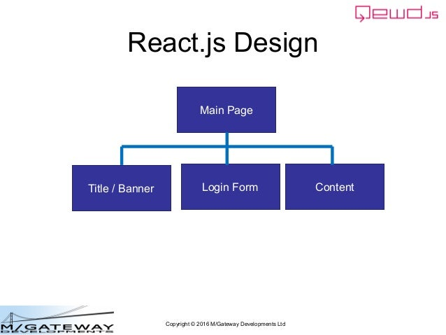 EWD 3 Training Course Part 41: Building a React js application with Q…
