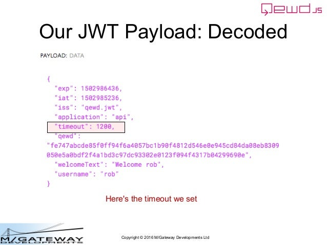 Copyright © 2016 M/Gateway Developments Ltd Our JWT Payload: Decoded Here's the timeout we set