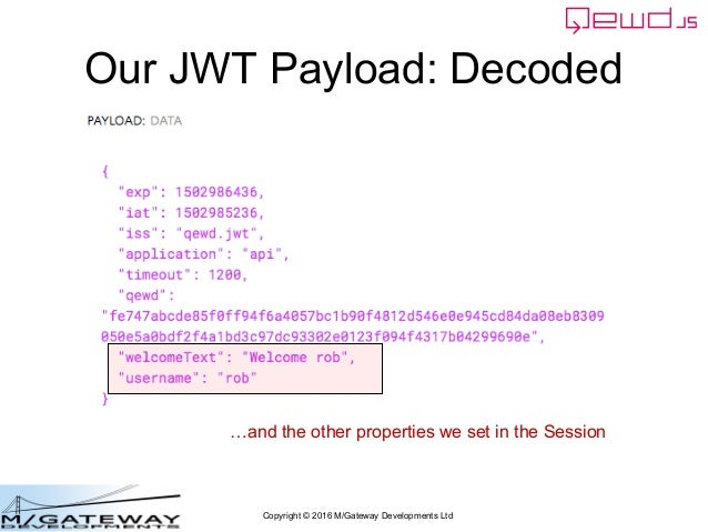 Copyright © 2016 M/Gateway Developments Ltd Our JWT Payload: Decoded …and the other properties we set in the Session