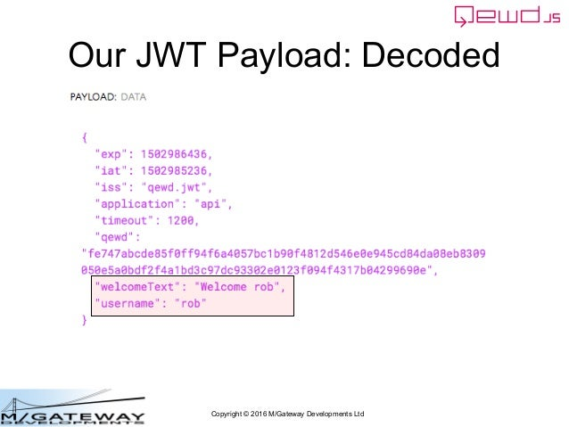 Copyright © 2016 M/Gateway Developments Ltd Our JWT Payload: Decoded