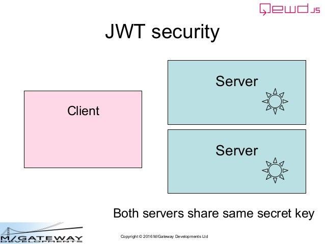 Copyright © 2016 M/Gateway Developments Ltd JWT security Server Client Both servers share same secret key Server