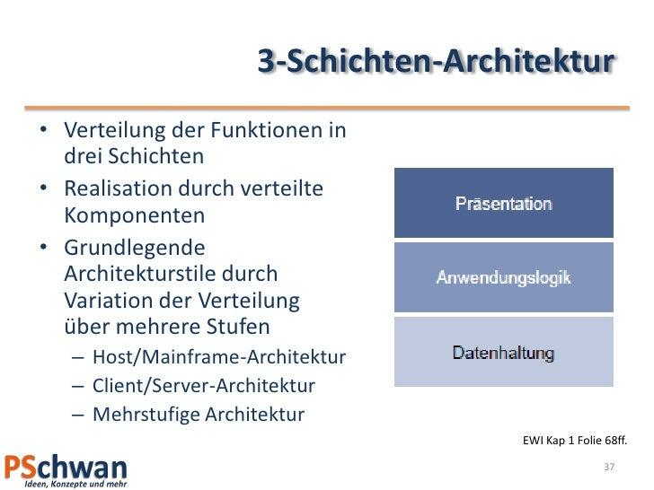 Tutorium einf wirtschaftsinformatik 2010 for 3 schichten architektur