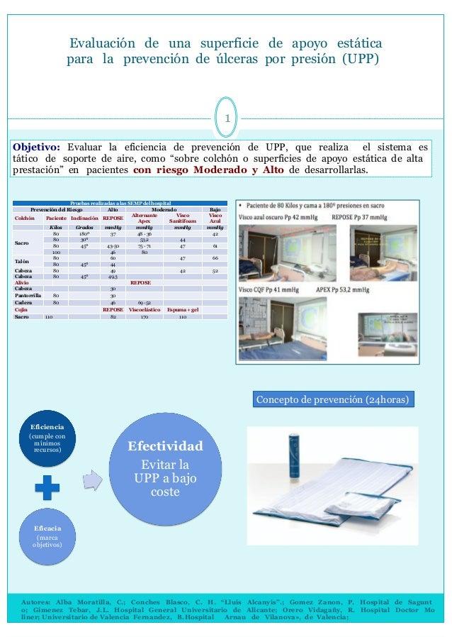 Evaluación de una superficie de apoyo estática para la prevención de úlceras por presión (UPP) Autores: Alba Moratilla, C....