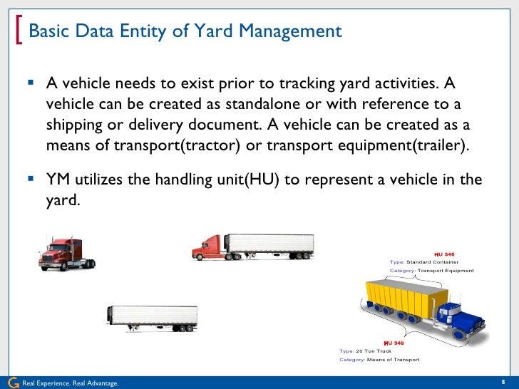 Ewm Yard Management