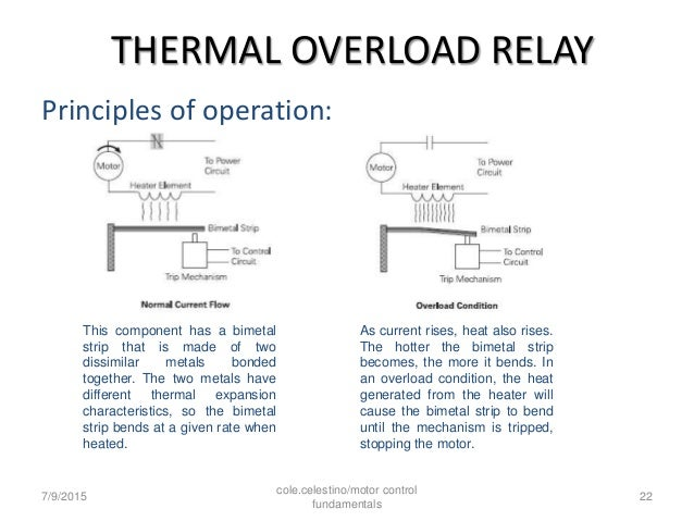 Three Phase Wiring Diagram Motor Thermal Overload Relay ... on
