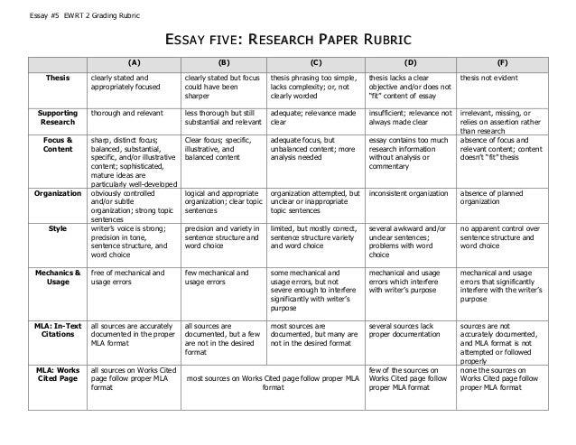 mla essay grading rubric