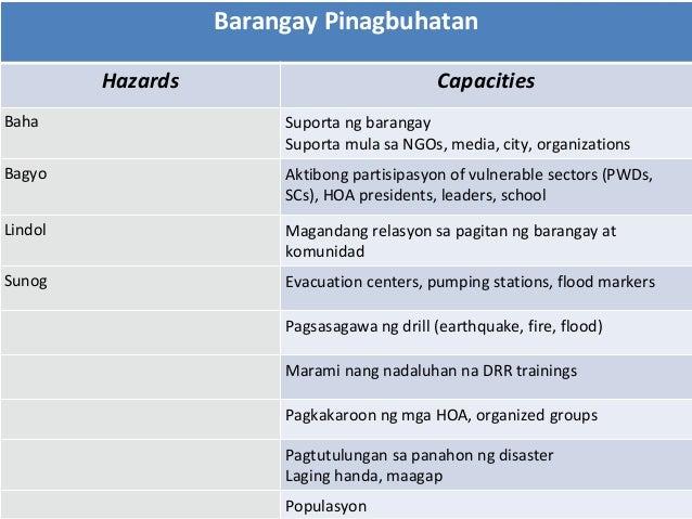 Epekto ng walang curfew sa barangay Coursework Example