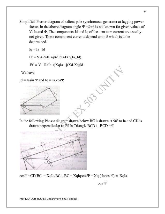 Rgpv ex 503 unit iv phasor diagram 6 ccuart Gallery