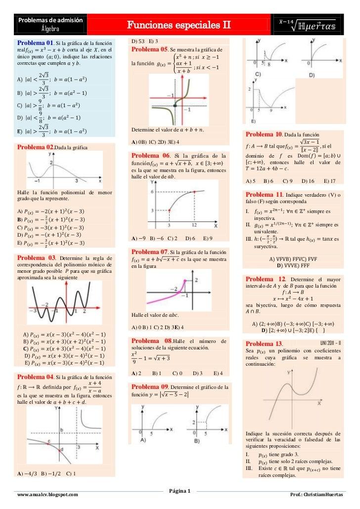 Problemas de admisión           Álgebra                            Funciones especiales IIProblema 01. Si la gráfica de la...