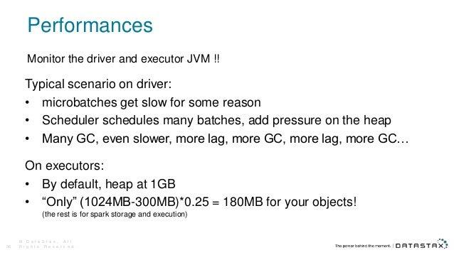 Performances © D a t a S t a x , A l l R i g h t s R e s e r v e d .36 Monitor the driver and executor JVM !! Typical scen...