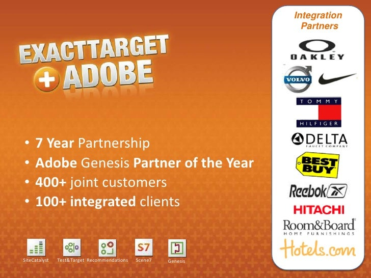 Integration                                                                  Partners•    7 Year Partnership•    Adobe Gen...