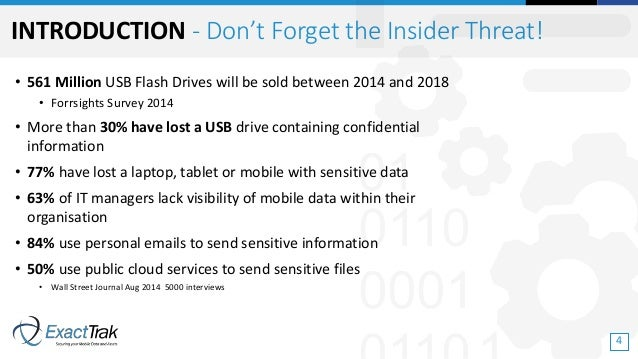 • 561 Million USB Flash Drives will be sold between 2014 and 2018 • Forrsights Survey 2014 • More than 30% have lost a USB...