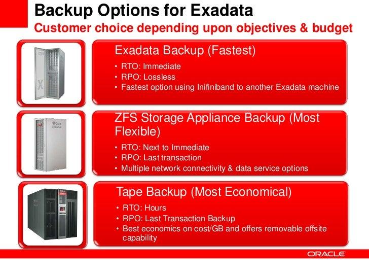 Exadata Backup