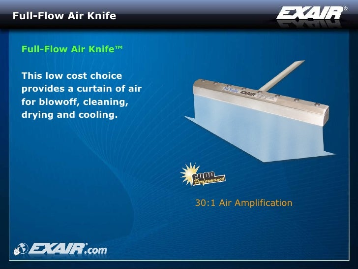 Exair Air Knives