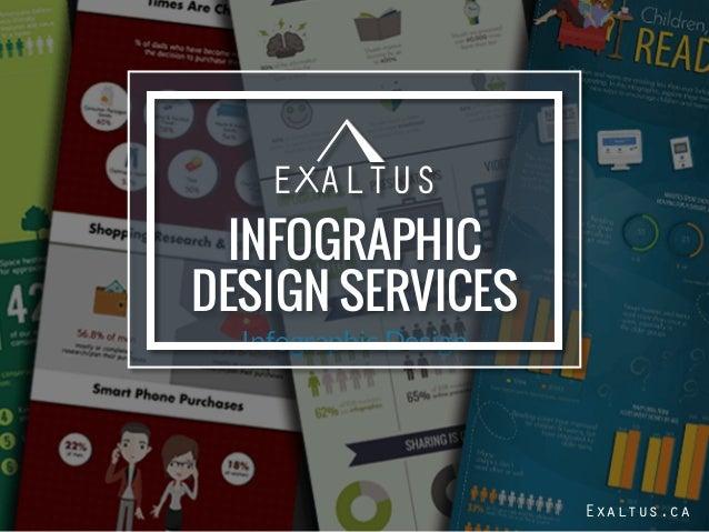 Infographic Design INFOGRAPHIC DESIGN SERVICES Exaltus.ca