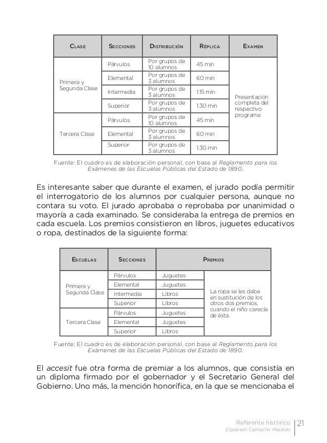 24 Examen de preguntas abiertas Orientaciones para su elaboración Acuerdo 696 de la SEP • Observaciones para mejorar el s...