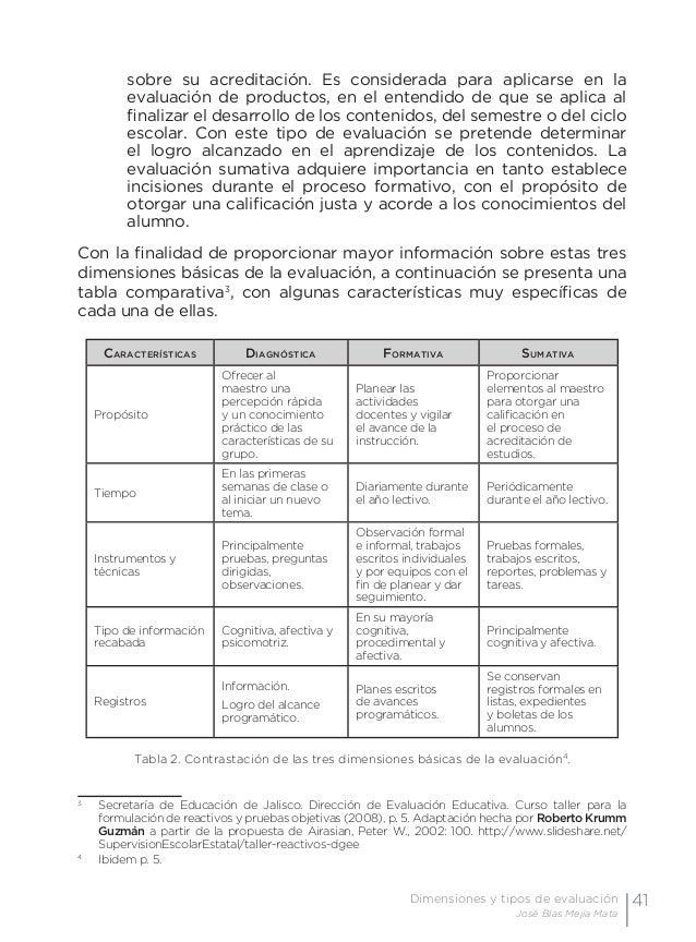 44 Examen de preguntas abiertas Orientaciones para su elaboración Acuerdo 696 de la SEP Evaluación final o sumativa: consi...