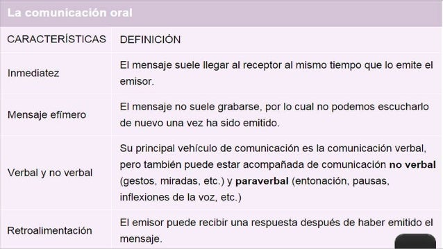 Examen 1º (1)