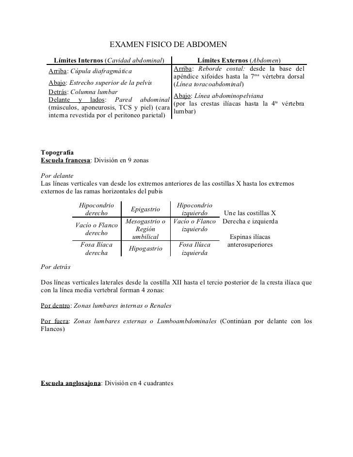 EXAMEN FISICO DE ABDOMEN    Límites Internos (Cavidad abdominal)                   Límites Externos (Abdomen)  Arriba: Cúp...