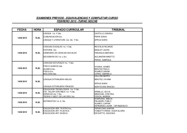 FECHA HORA ESPACIO CURRICULAR TRIBUNAL LENGUA 1ro. Y 2do. CASTILLO, DANIELA COMUNICACIÓN 3ro. PERRI SONIA LENGUA Y LITERAT...