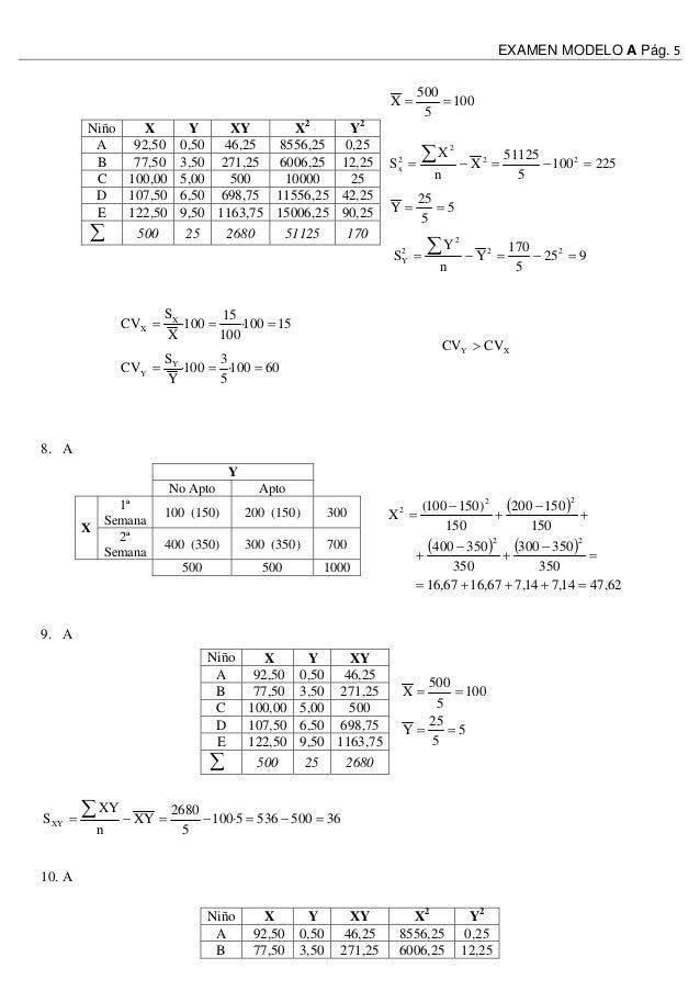 Uned Calendario Examenes.Uned Calendario Examenes Psicologia Watershowspeakers