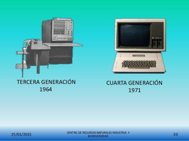 25/01/2015 CENTRO DE RECURSOS NATURALES INDUSTRIA Y BIODIVERSIDAD 20 TERCERA GENERACIÓN 1964 CUARTA GENERACIÓN 1971