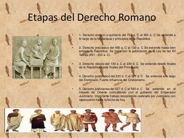 Resultado de imagen para derecho  romanas