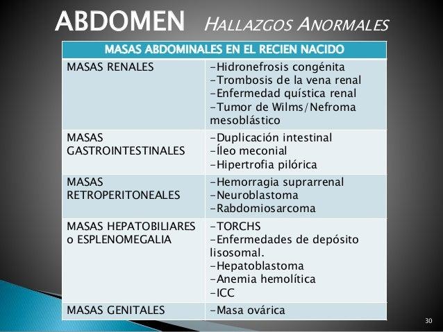 ABDOMEN HALLAZGOS ANORMALES MASAS ABDOMINALES EN EL RECIEN NACIDO MASAS RENALES -Hidronefrosis congénita -Trombosis de la ...