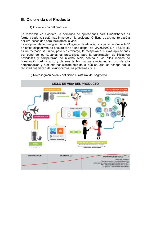 III. Ciclo vida del Producto 1) Ciclo de vida del producto La tendencia es evidente, la demanda de aplicaciones para Smart...