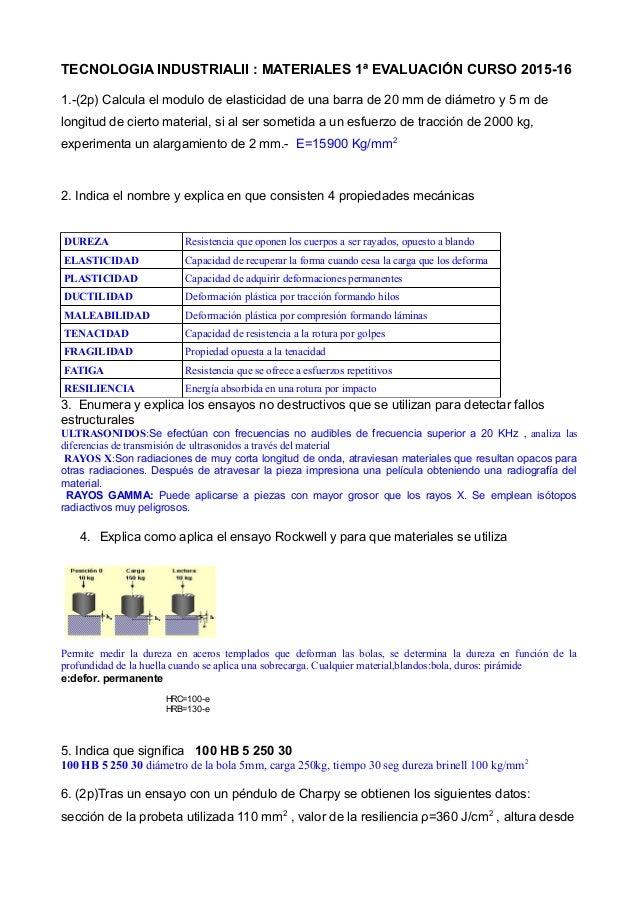 TECNOLOGIA INDUSTRIALII : MATERIALES 1ª EVALUACIÓN CURSO 2015-16 1.-(2p) Calcula el modulo de elasticidad de una barra de ...