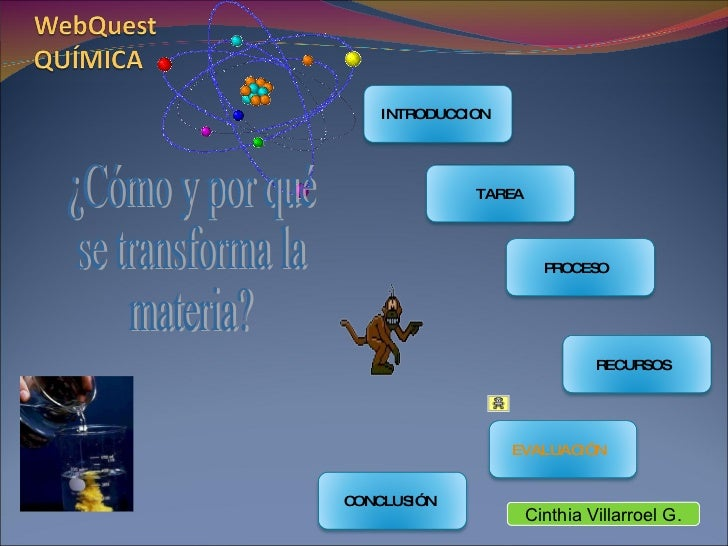 ¿Cómo y por qué se transforma la materia? Cinthia Villarroel G. EVALUACIÓN   RECURSOS  PROCESO  TAREA INTRODUCCION  CONCLU...