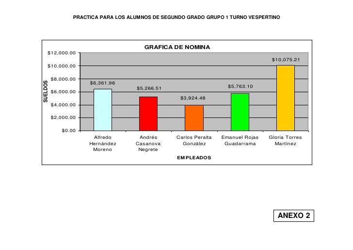 PRACTICA PARA LOS ALUMNOS DE SEGUNDO GRADO GRUPO 1 TURNO VESPERTINO                                              GRAFICA D...