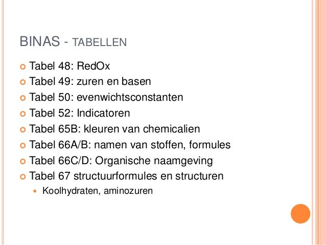 Examentraining scheikunde 6 vwo 2013 2014 for Binas tabel 99
