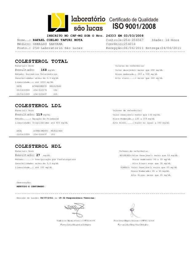 INSCRITO NO CRF−MG SOB O Nro. 26333 EM 03/03/2008 Nome..: RAFAEL COELHO TAFURI MOTA Controle:254−056567 Idade: 14−Anos Méd...