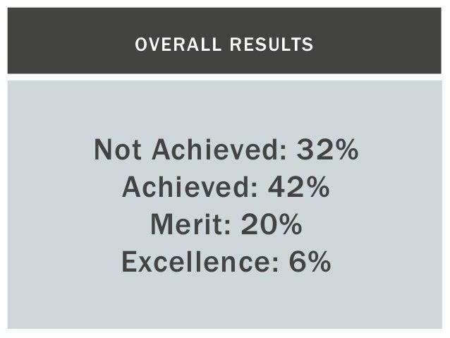 Level 1 Geography TGS School Exams feedback 2014