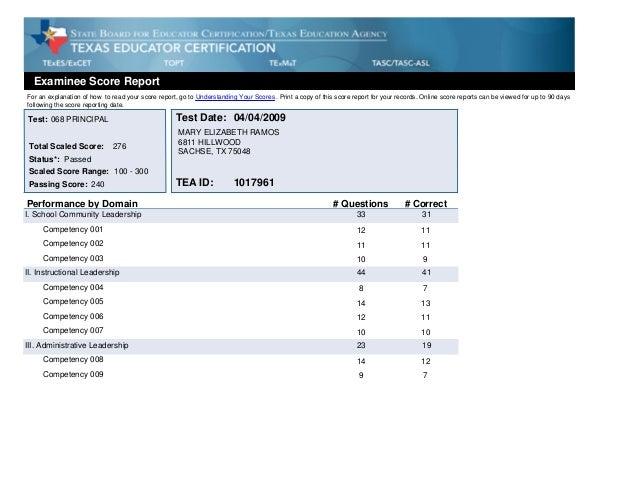 examinee score report[1]