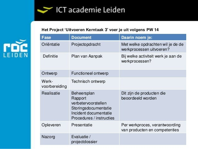definitie plan van aanpak Examineren kt3 tijdens de stage definitie plan van aanpak