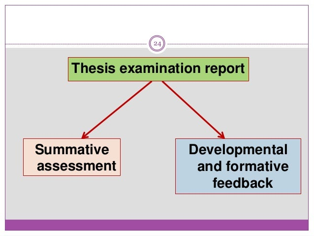 thesis examiners report Supplementary information to assist phd thesis examiners in preparing their reports.