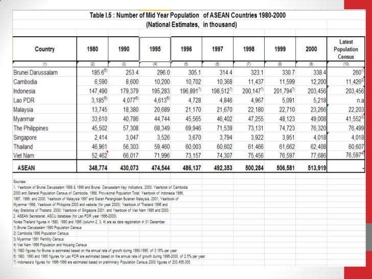 population is a boon or bane essay Population- a boon or bane yuva vichar manch case study: population is a boon not a bane the demographics of india are inclusive of the second most populous country in the world, with over 1 21 billion people (2011 census), more than a sixth of the world's population.