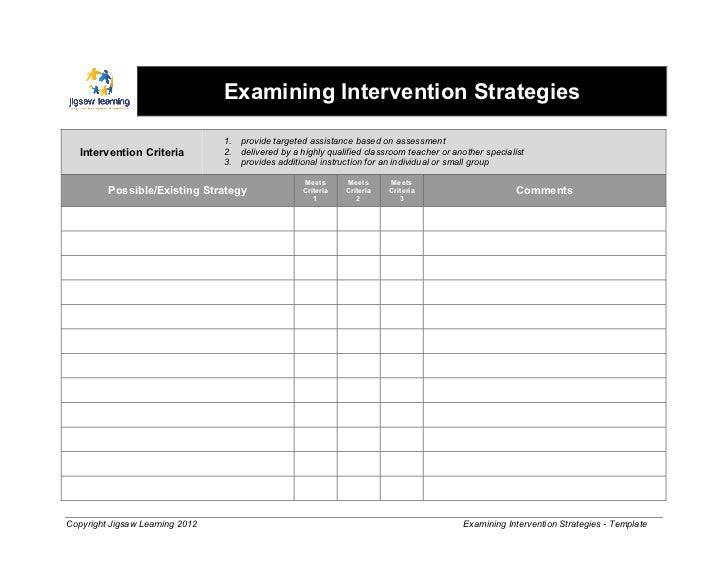 response to intervention templates - examining intervention strategies template
