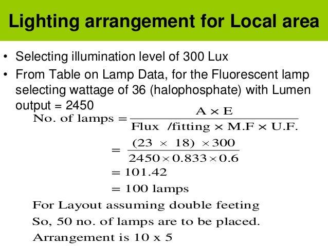 Illumination Example 3